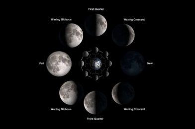 Lunar Eclipse July 2020: Date, Timings, and How you can Watch Dwell Stream