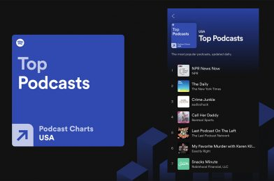 Spotify debuts podcast charts to let  what's widespread